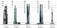 Современная высотка: улица, устремленная вверх