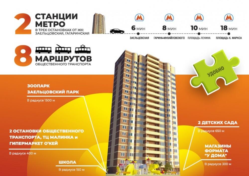 ЖК «На Ельцовской» получил аккредитацию в банке «Левобережный»