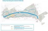 Заельцовский парк: Этапы реализации благоустройства