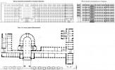 Правительство Новосибирской области – Крайисполком − Дом Советов планировка