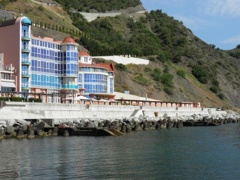 Доходность аренды в Крыму