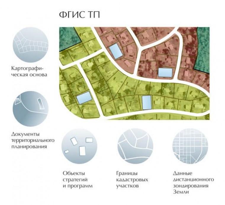 Виктор Басаргин: Градостроительная стратегия России